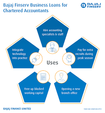 Charted Accountant Why Should You Consider A Chartered Accountant Loan For Your