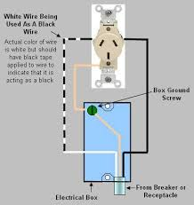installing replacing an electrical receptacle part b wiring diagram for 3 wire 240 vac receptacle