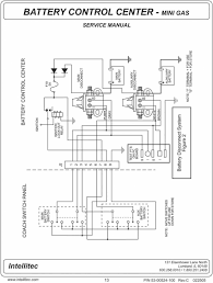 thor wiring diagram wiring diagram shrutiradio 2005 thor motor coach tv wiring diagram at Thor Motor Coach Wiring Diagram