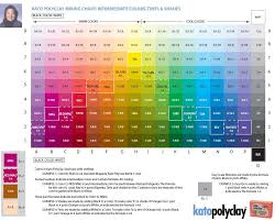 Kato Polyclay Mixing Chart Intermediate Colors Tints And
