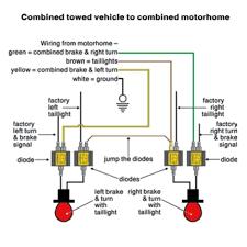 wiring diagram in addition roadmaster tow vehicle wiring kit diagram Basic 4 Wire Trailer Wiring Diagram roadmaster economy taillight wiring kit with diodes 152 rh towbarfinder com