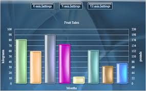 Silverlight Chart Control Example Mindfusion Wpf Chart Control Bar Line Surface Pie