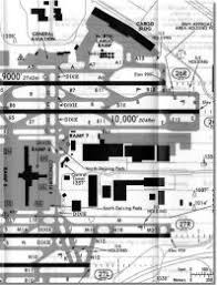 Kmia Charts Jeppesen List Of Synonyms And Antonyms Of