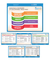 Taxonomy Crosswalk Quick Reference Guide Learning Sciences