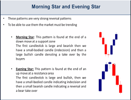 Triple Candlestick Patterns Explained