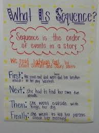 Sequence Of Events Anchor Chart Sequencing