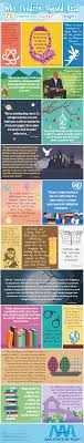 Why Children Should Read 20 Inspirational Quotes And Insights Aaa