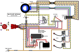 omc control box wiring diagram diy wiring diagrams \u2022 omc throttle control box wiring diagram evinrude johnson outboard wiring diagrams mastertech marine with omc rh britishpanto org omc throttle control box