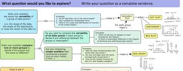 Link Graph Choice To A Question Partners In Data Literacy