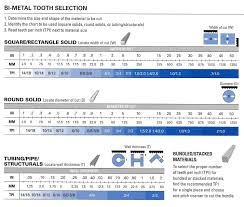 Bandsaw Blade Selection Chart Order Lenox Classic Band Saw Blades In Canada