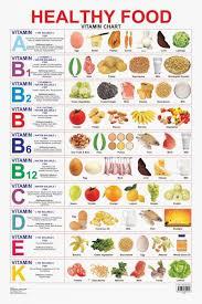 Educational Charts Series Healthy Food Vitamin Chart