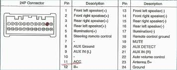 2015 hyundai sonata radio wiring diagram hyundai elantra wiring diagram 2002 diagrams schematics