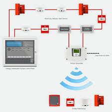 zone fire alarm wiring diagram on zone images wiring diagram Fire Alarm Wiring Diagram basic electrical wiring diagrams zone fire alarm wiring diagram 10 fire alarm wiring diagram pdf