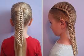 Krásne účesy Pre Deti Na Plesu účastníme Dlhé Vlasy Na Matrici V