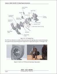 isuzu diesel engine pictures to pin pinsdaddy