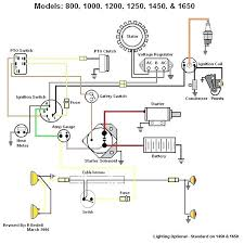 cub cadet 1170 wiring diagram schematic 154 Cub Cadet Wiring Diagram International Cub 154 Wiring-Diagram