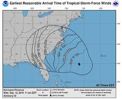 Hurricane Tracking Chart Florence Hurricane Florence Update Latest Noaa Maps Charts And Path