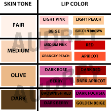 Skin Tone Clothing Chart Side Note Some General Overall Hair Eye Makeup Color Charts