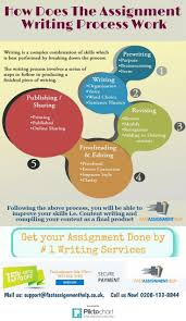 best images about assignment writing infographics tips on writing assignments listed below are a few tips to writing your assignments