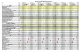 Preventative Maintenance Schedule Template For Excel - April ...