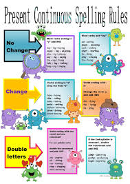Present Tense Rules Chart Present Continuous Spelling Rules Chart English Esl Worksheets