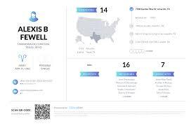 Alexis B Fewell, (281) 992-0918, 7708 Garden Way Dr, Amarillo, TX ...