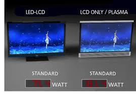Plasma Vs Lcd Vs Led Comparison Chart Radiant Plasma Led Or Lcd Led Tvs Flat Screen