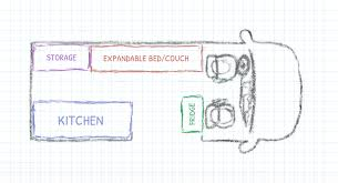 lengthwise bed layouts