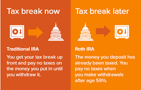 Simple Ira Vs Sep Ira Chart Traditional Iras And Roth Iras Voya Financial