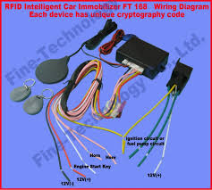 cobra alarm wiring diagram wiring diagram and hernes cobra alarm 8165 wiring diagram diagrams