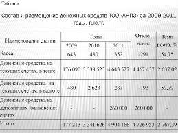 Отчет о прохождении производственной практики Место прохождения  19