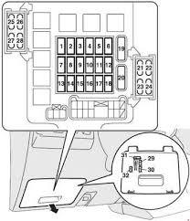 2006 2015 mitsubishi pajero fuse box diagram fuse diagram 2006 2015 mitsubishi pajero fuse box diagram