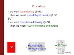 Liquid Density Chart Lecture 9 Liquid Properties 10 10 Ppt Download