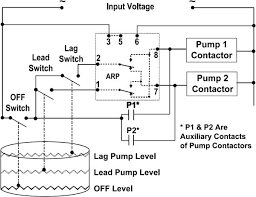 float level switch wiring diagram float switch installation Pump Panel Wiring Diagram float level switch wiring diagram float level switch wiring diagram wiring help dual level grant float pump panel wiring diagram with hoa switch