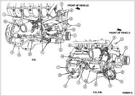 1989 ford f 150 4 9 engine diagram wiring diagram 1989 ford f 150 4 9 engine diagram wiring diagram insider 1989 ford f 150 4 9 engine diagram