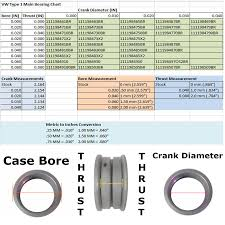 Vw Chart Vw Type 1 Main Bearing Sizing Chart For Vw Beetle Dune