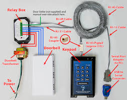 keyless entry overview parts list photo procare support note wire one manual open button to the door control circuit this allows a staff person inside to manually buzz the door open so people out codes