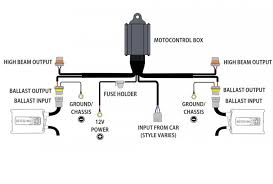 hb2 bulb wire diagram for wiring diagram for you • 9004 hid harness diagram imageresizertool com h4 hb2 9003 hb2 bulb ge