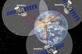 How Gps Works How Does Global Positioning System Gps Work Science Abc