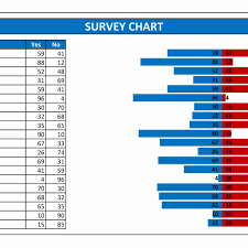 Survey Result Template Excel Template For Survey Analysis And How To Tally Survey Results 11
