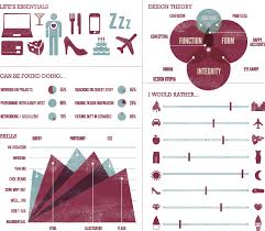 Best About Me Section I Have Ever Seen Ever Infographic