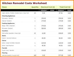 Home Remodel Estimate Template Home Remodeling Cost Estimate Youforget Me