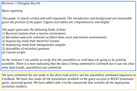 letter of rebuttal sample peerj how to write academic rebuttal letters