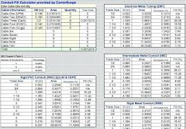 13 Most Popular Conductor Pipe Size Chart