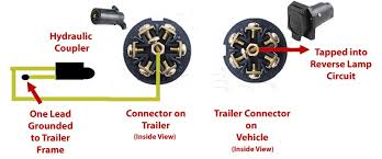7 pole round wiring diagram images vehicle trailer wiring 7 way circuit tester 7 way trailer safety