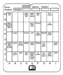 1999 buick regal fuse box diagram wiring diagram 2004 buick regal fuse box diagram wiring diagrams schematic2004 buick regal fuse box diagram
