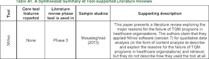 essay topics and ideas classification