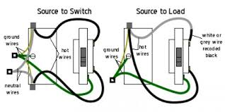 single pole switch wiring diagram light how to wire single pole 3 Way Switch With Dimmer Wiring Diagram Headlight single pole switch wiring diagram high beam light lead on one headlamp by using a circuit 3-Way Dimmer Switch Wiring Methods