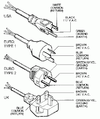 wiring diagram for 240v outlet wiring image wiring 240v plug wiring diagram the wiring on wiring diagram for 240v outlet