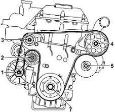 saab belt diagram saab saab 50cc scooter wiring diagram 50cc image about wiring diagram